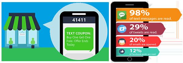 SMS Marketing Company In Bangladesh