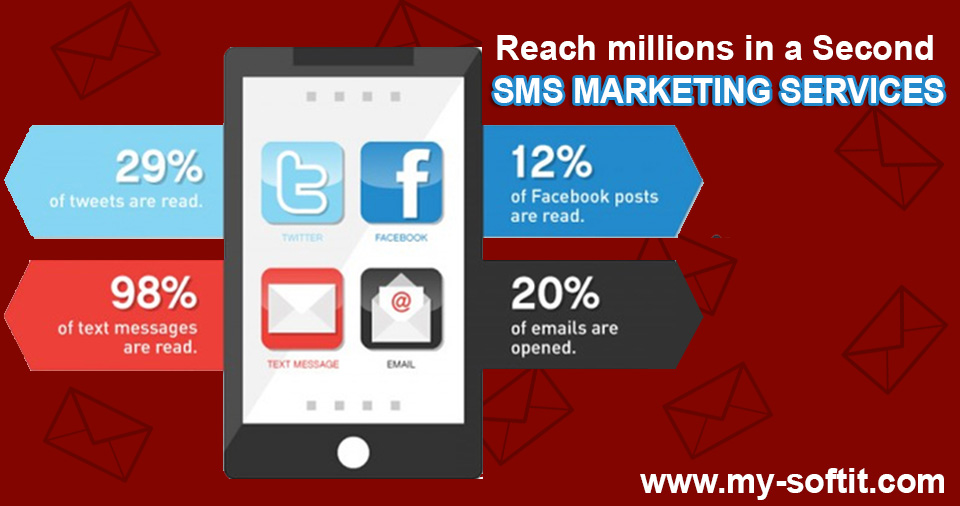 SMS marketing Company in Dhaka